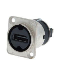hdmi-chassis-connector-nahdmi-neutrik
